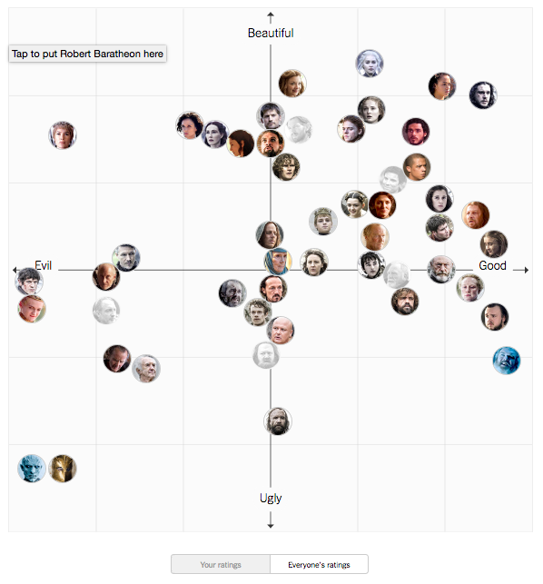 digital content New York Times Game of Thrones