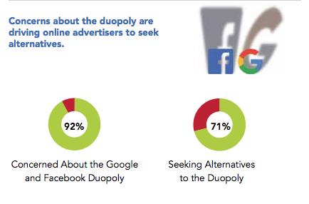 Facebook/Google research
