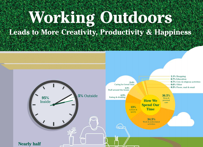 working outside infographic