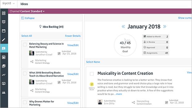 Skyword 360 turns marketing brainstorming into an organized process.
