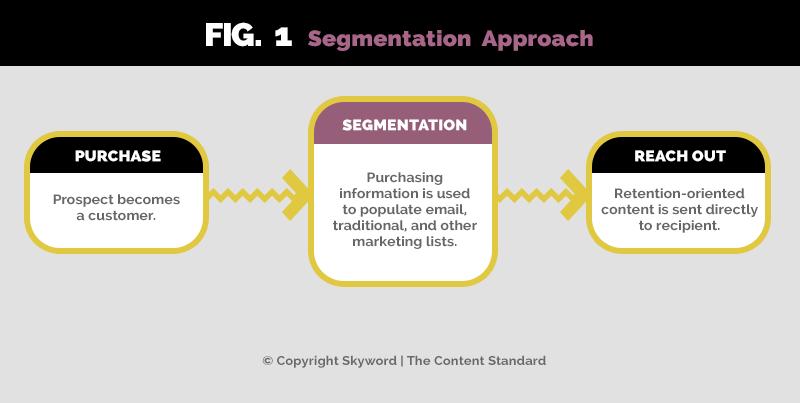segmentation approach