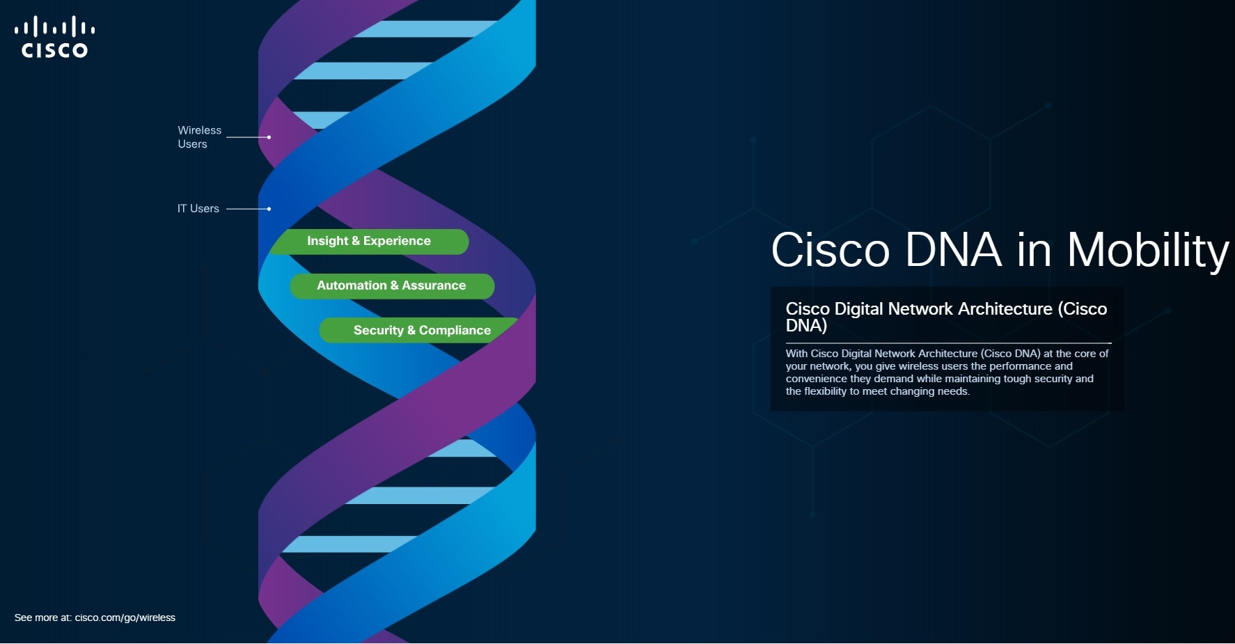 CISCO DNA in Mobility screen grab