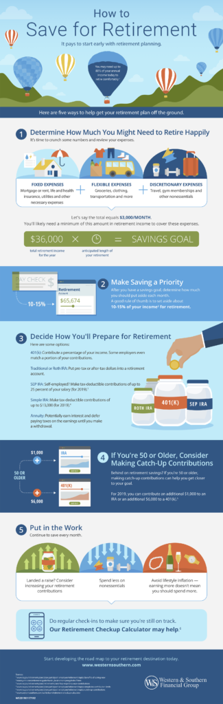 Infographic: How to Save for Retirement