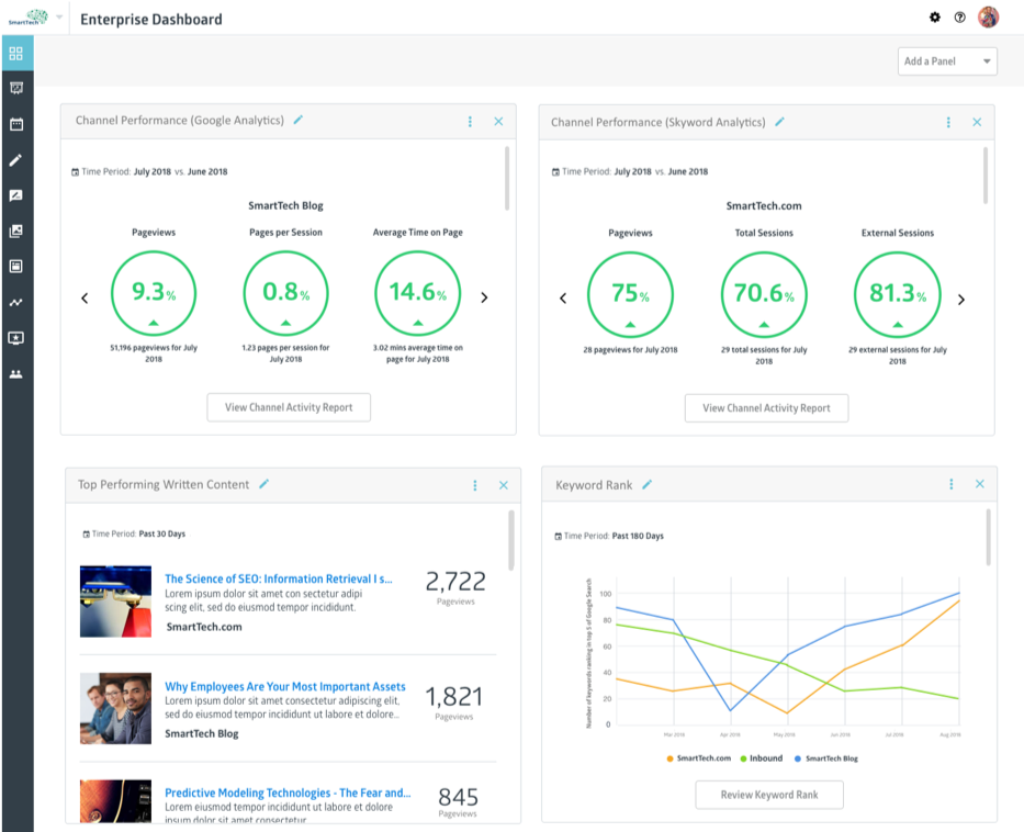 Skyword Enterprise Dashboard