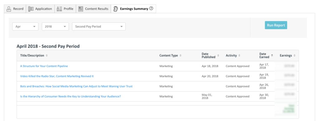 Skyword Freelancer Management Payment Portal