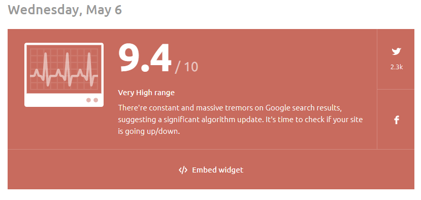 google algorithm update caused fluctuation