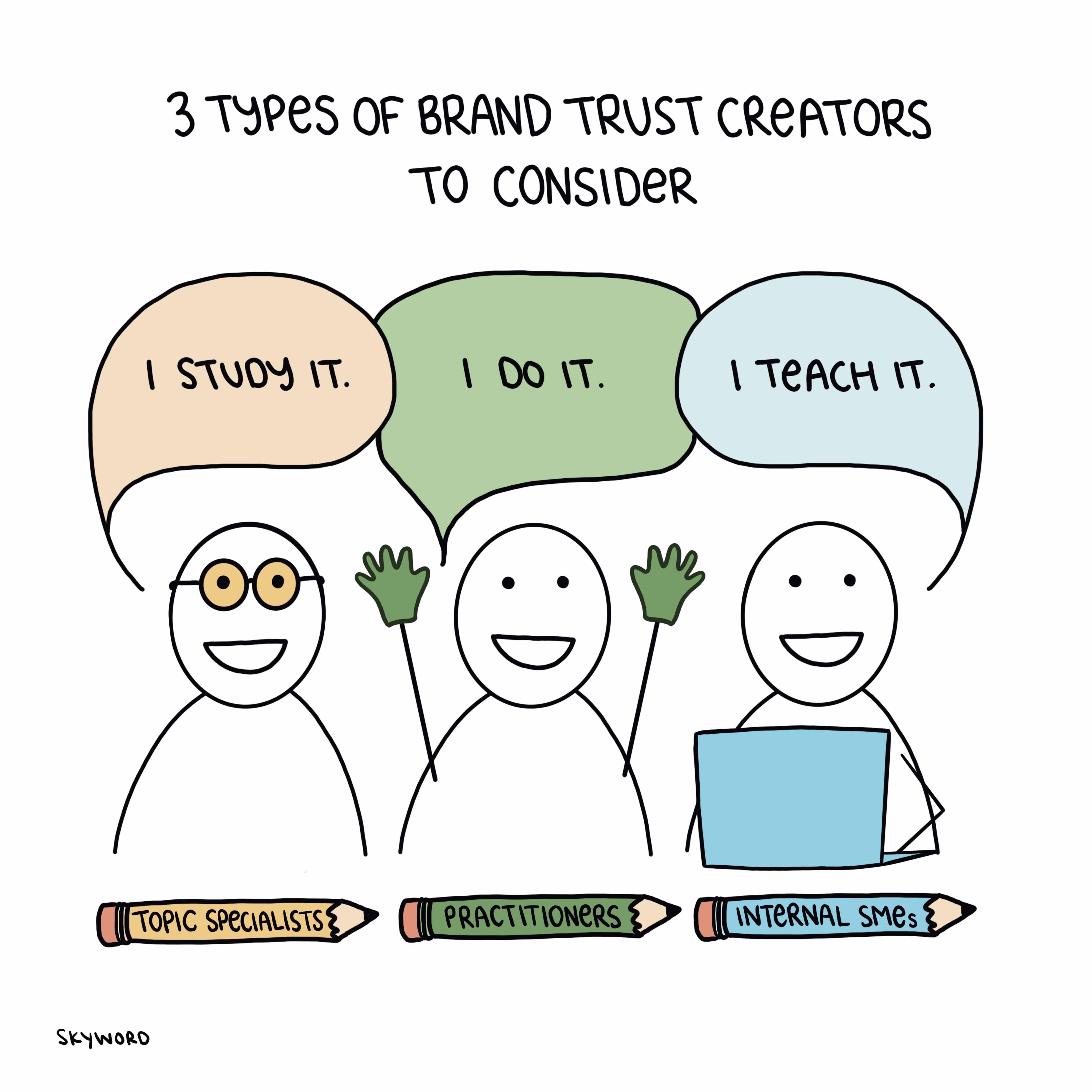 three types of brand trust creators