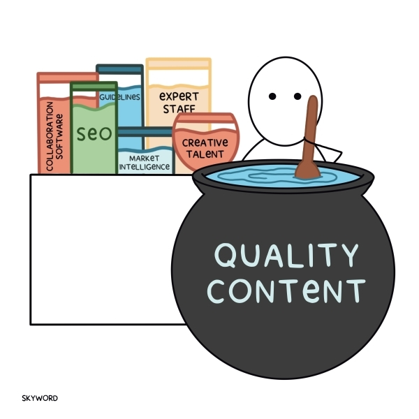 ingredients of quality content