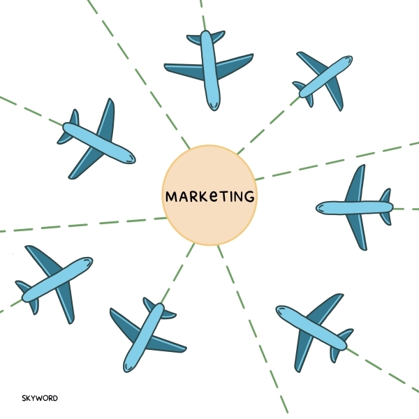 planes flying in and out of the marketing department