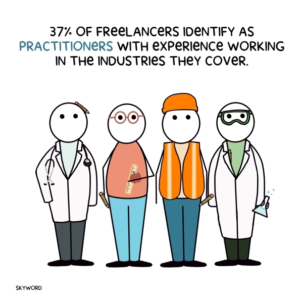 freelancers in different fields