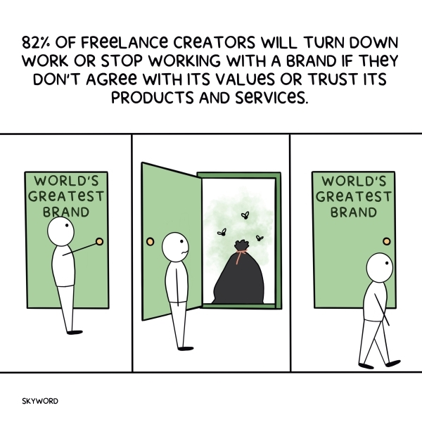 trust is a key factor in who freelancers choose to work with