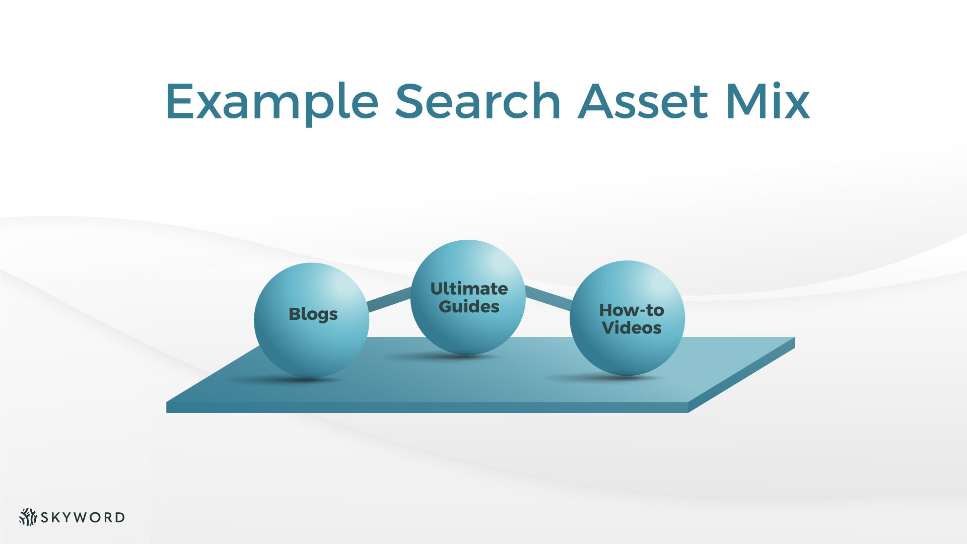 example of search assets