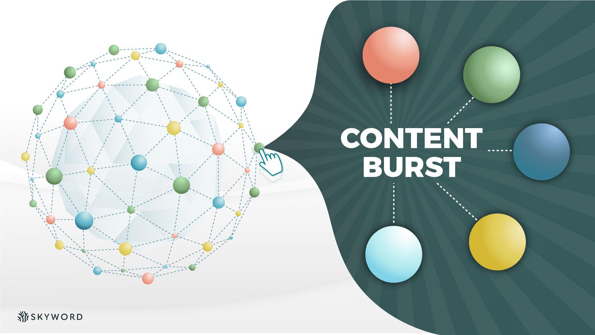 an ecosystem feeds content bursts