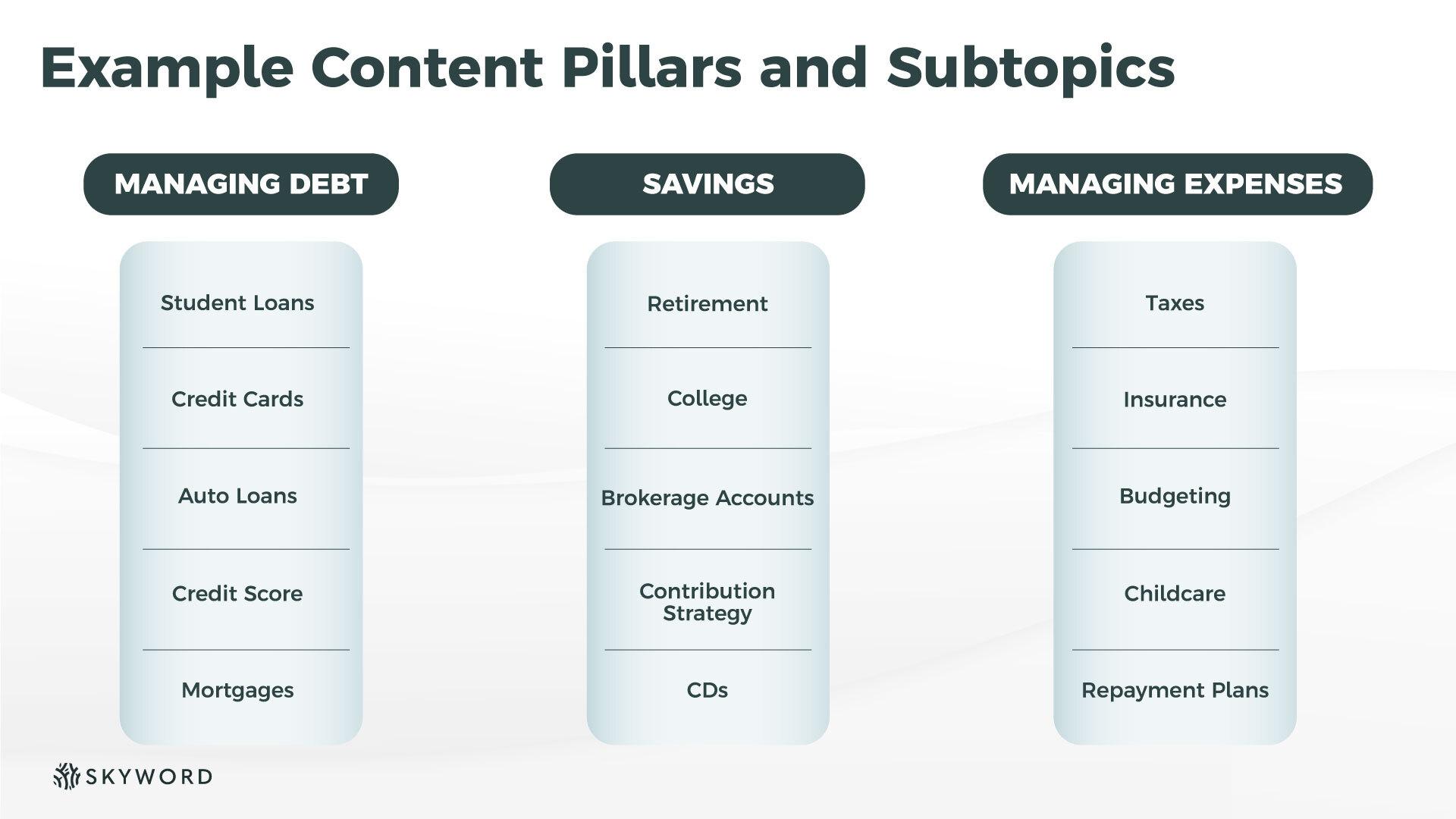 example content pillars